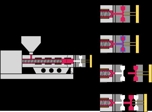 Injection Moulding Abc Plastics Cc
